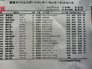2012higashi_result